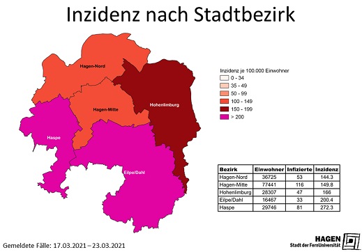 20210325_Stadtteile_max